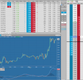 Deep Discount Futures Trading Commodity Brokers Best Low Rates Cheap